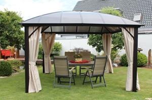 Häufig ▻ Pavillon mit festem Dach ++ Die schönsten und besten Pavillons ++ CU96